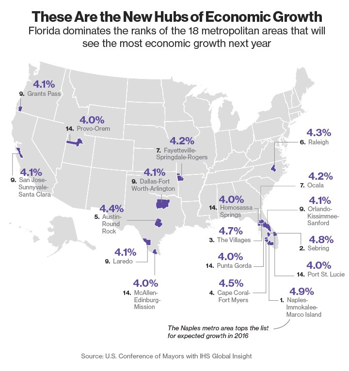 Map Of Us Fastest Growing Cities Globalinterco - Map of us fastest growing cities